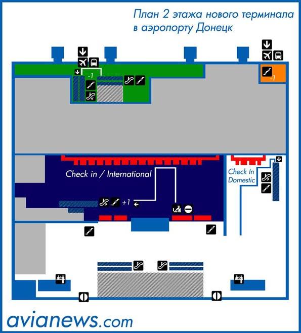 Схема движения пассажиров на