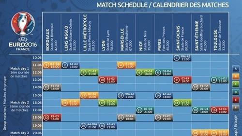 Расписание финального турнира евро 2016