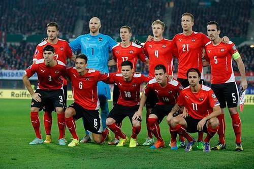 Прогноз На Футбол Чемпионат Австрии