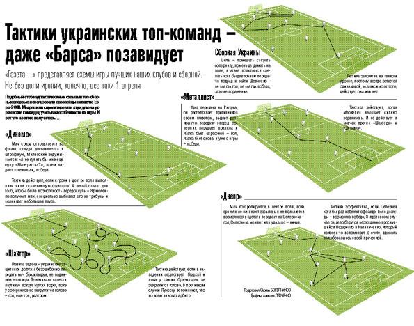 www.sport.mycityua.com