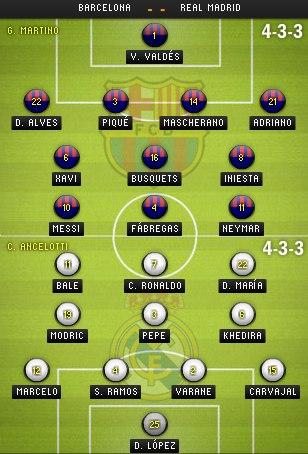 «Барселона» начала игру в