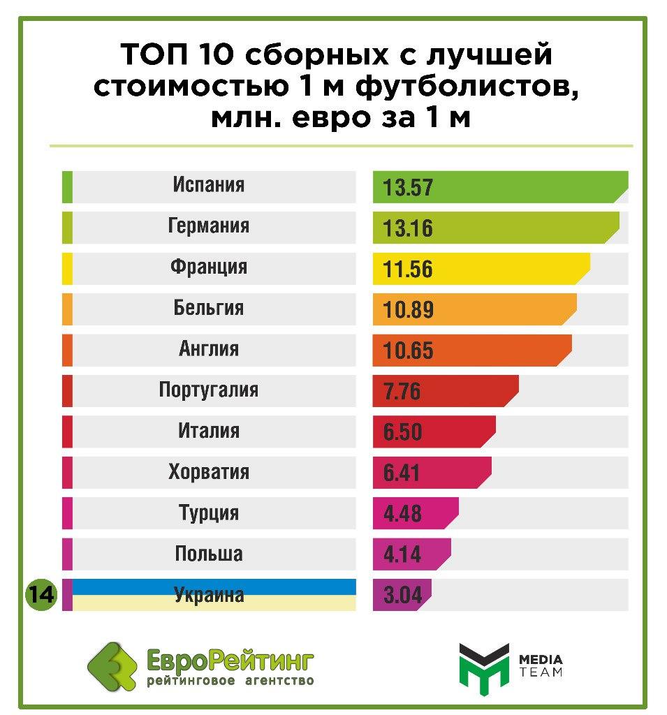 Украина средняя глубина вагины 4 фотография