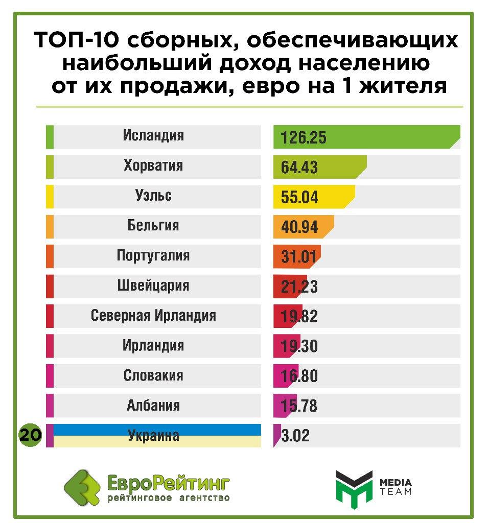 Украина средняя глубина вагины 2 фотография
