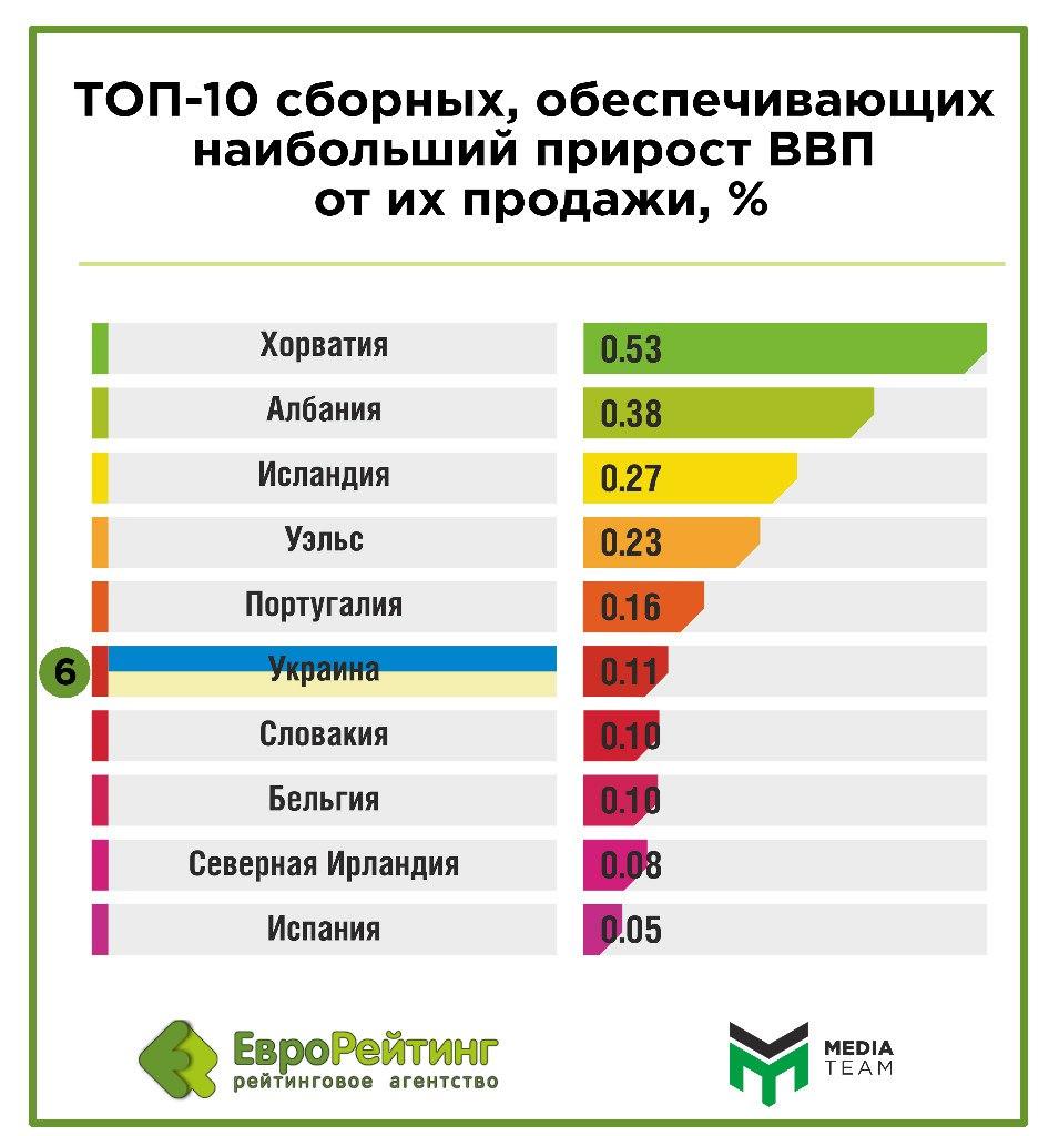 Украина средняя глубина вагины 3 фотография