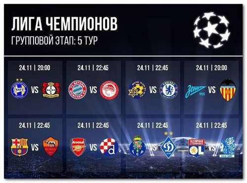 Прогнозы футбол лига игры чемпионов на