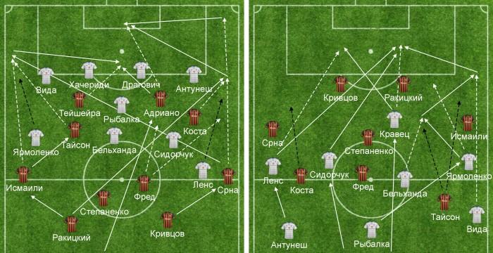 Схемы расположения игроков