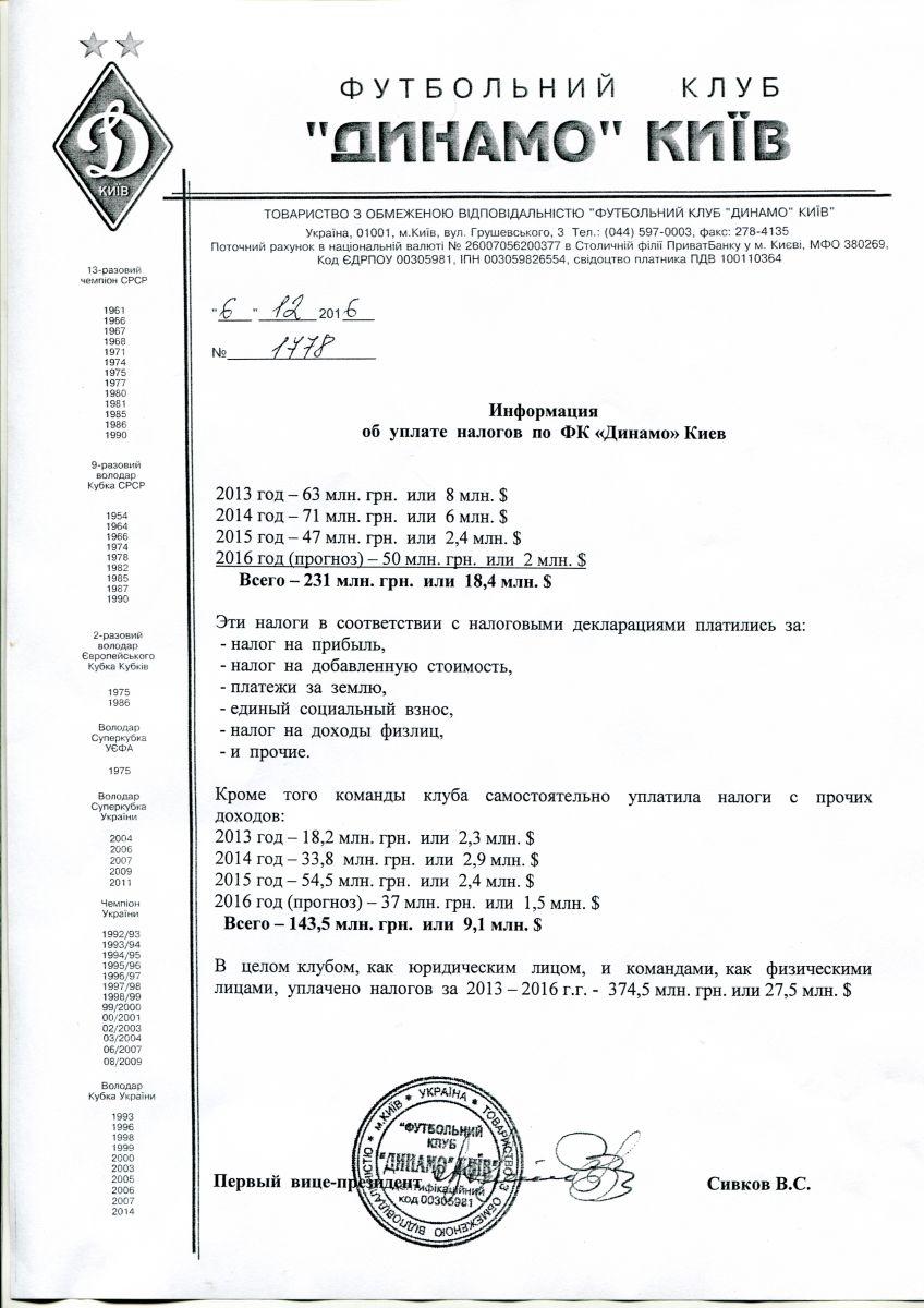"""""""Динамо"""" показало суммы уплаченных налогов за три года - изображение 1"""
